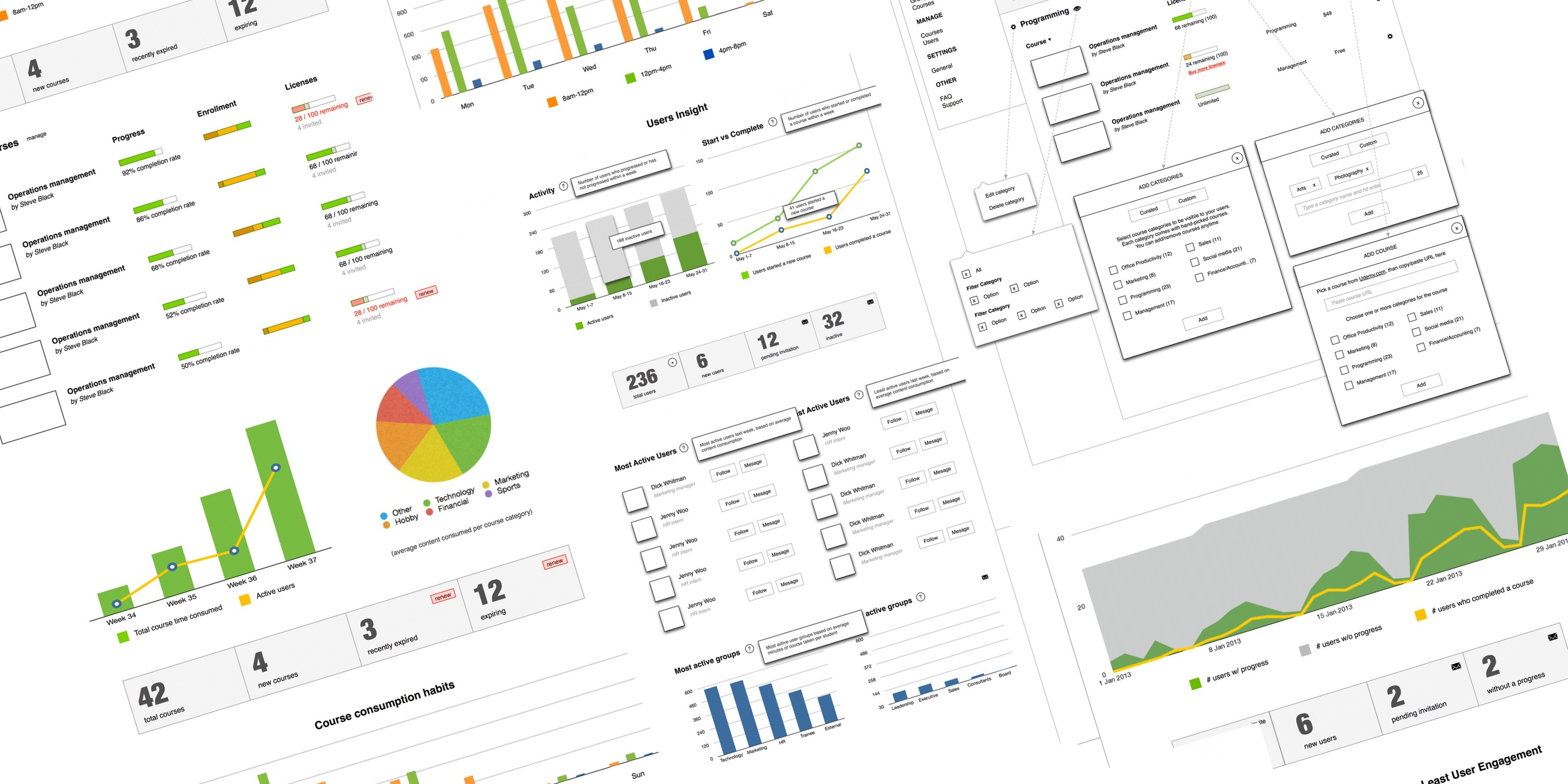 Udemy for Business wireframes